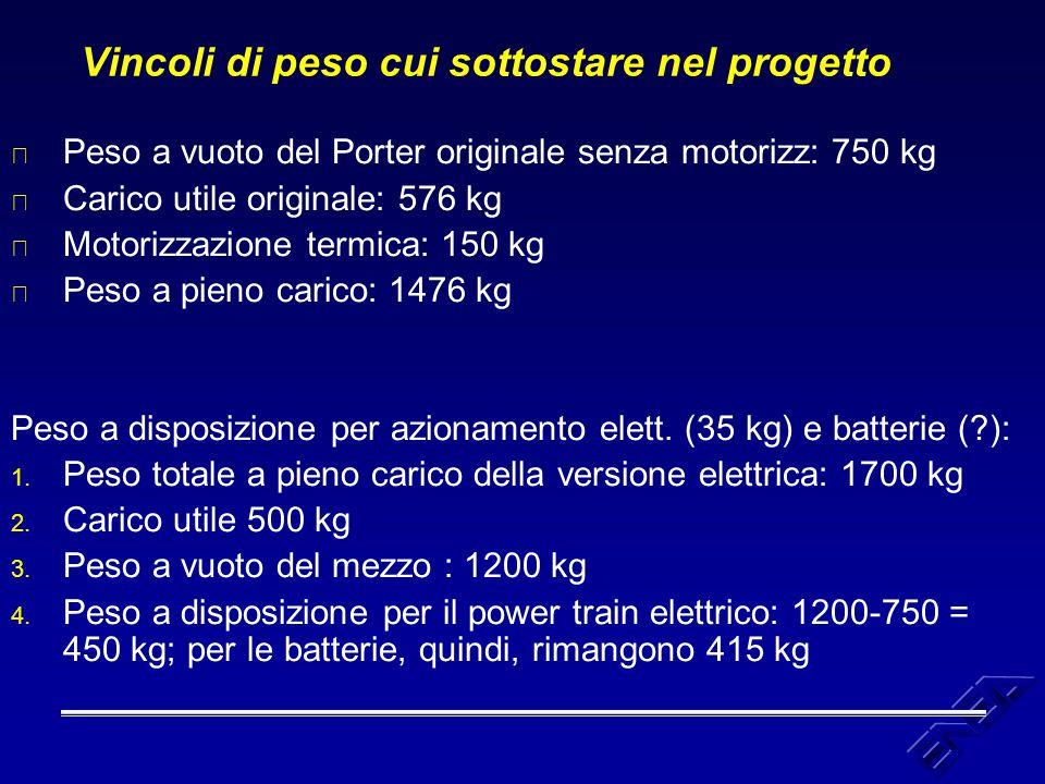 Vincoli di peso cui sottostare nel progetto u Peso a vuoto del Porter originale senza motorizz: 750 kg u Carico utile originale: 576 kg u Motorizzazio