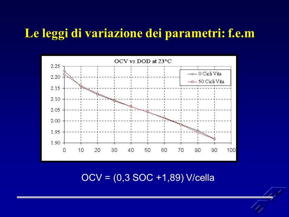 Le leggi di variazione dei parametri: f.e.m OCV = (0,3 SOC +1,89) V/cella