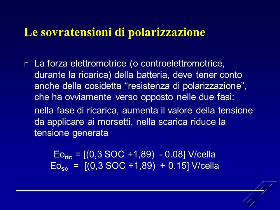 Le sovratensioni di polarizzazione u La forza elettromotrice (o controelettromotrice, durante la ricarica) della batteria, deve tener conto anche dell