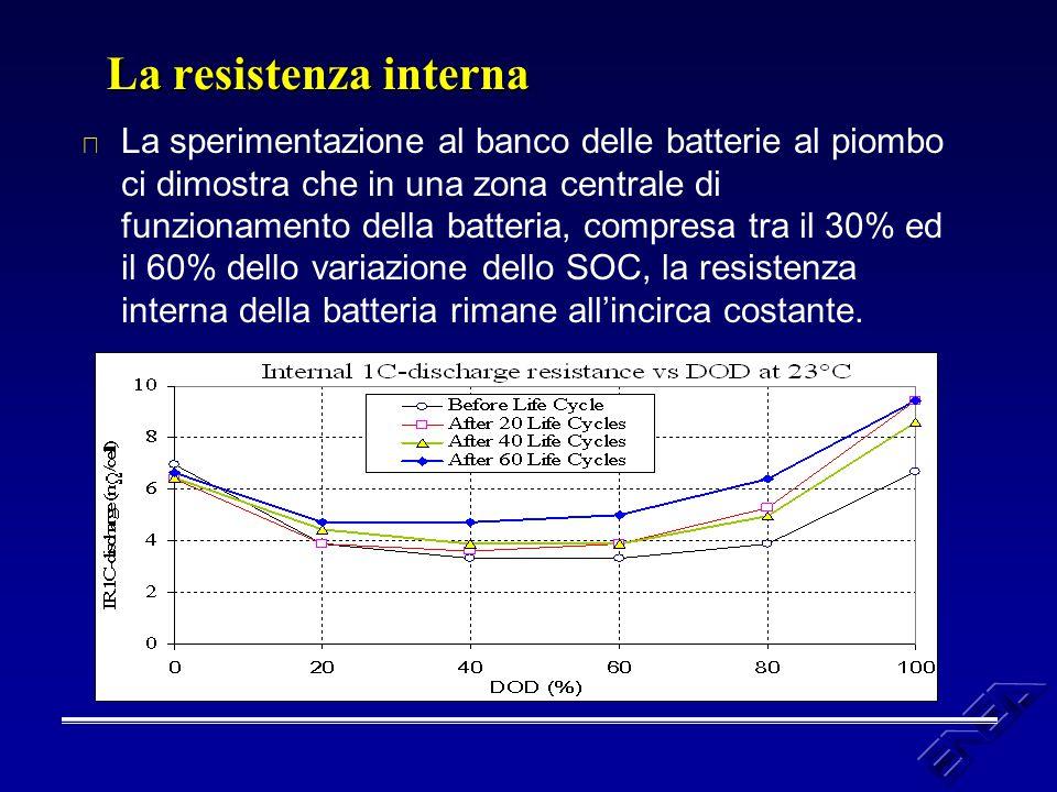 La resistenza interna u La sperimentazione al banco delle batterie al piombo ci dimostra che in una zona centrale di funzionamento della batteria, com