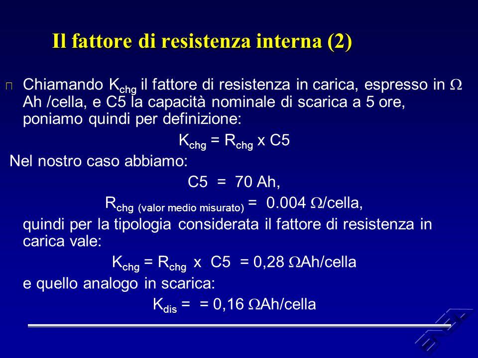 Il fattore di resistenza interna (2) u Chiamando K chg il fattore di resistenza in carica, espresso in  Ah /cella, e C5 la capacità nominale di scari