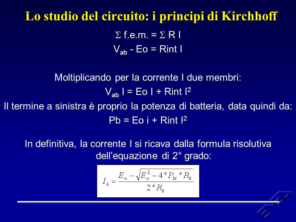 Lo studio del circuito: i principi di Kirchhoff  f.e.m. =  R I V ab - Eo = Rint I Moltiplicando per la corrente I due membri: V ab I = Eo I + Rint I