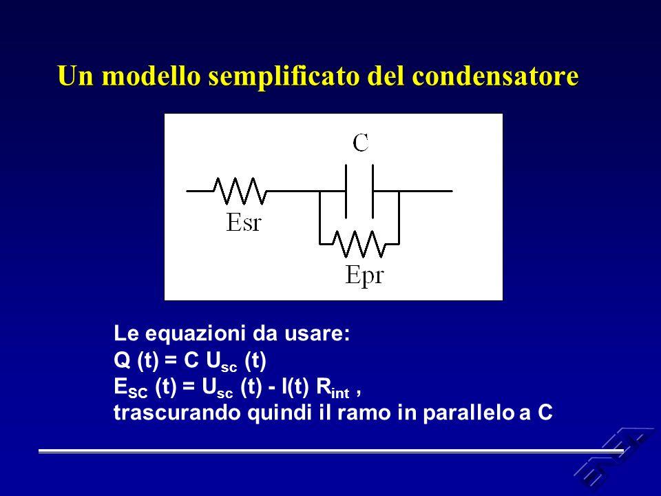 Un modello semplificato del condensatore Le equazioni da usare: Q (t) = C U sc (t) E SC (t) = U sc (t) - I(t) R int, trascurando quindi il ramo in par
