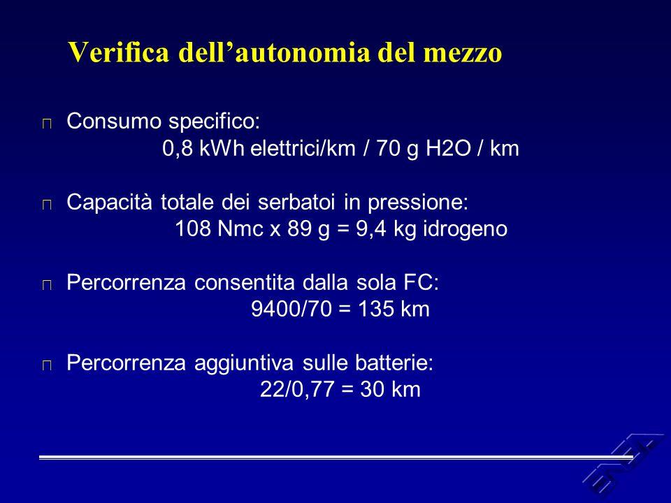 Verifica dell'autonomia del mezzo u Consumo specifico: 0,8 kWh elettrici/km / 70 g H2O / km u Capacità totale dei serbatoi in pressione: 108 Nmc x 89