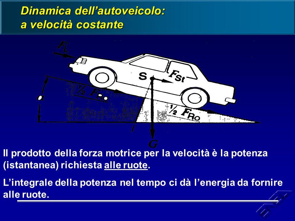 Dinamica dell'autoveicolo: a velocità costante Il prodotto della forza motrice per la velocità è la potenza (istantanea) richiesta alle ruote. L'integ