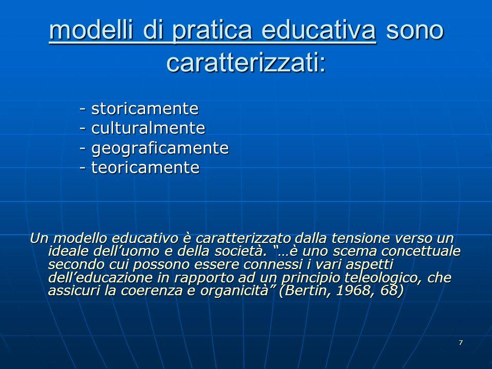 7 modelli di pratica educativa sono caratterizzati: -storicamente -culturalmente -geograficamente -teoricamente Un modello educativo è caratterizzato dalla tensione verso un ideale dell'uomo e della società.