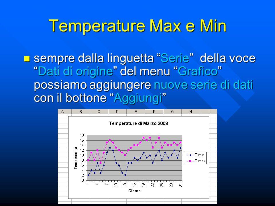 Temperature Max e Min sempre dalla linguetta Serie della voce Dati di origine del menu Grafico possiamo aggiungere nuove serie di dati con il bottone Aggiungi sempre dalla linguetta Serie della voce Dati di origine del menu Grafico possiamo aggiungere nuove serie di dati con il bottone Aggiungi