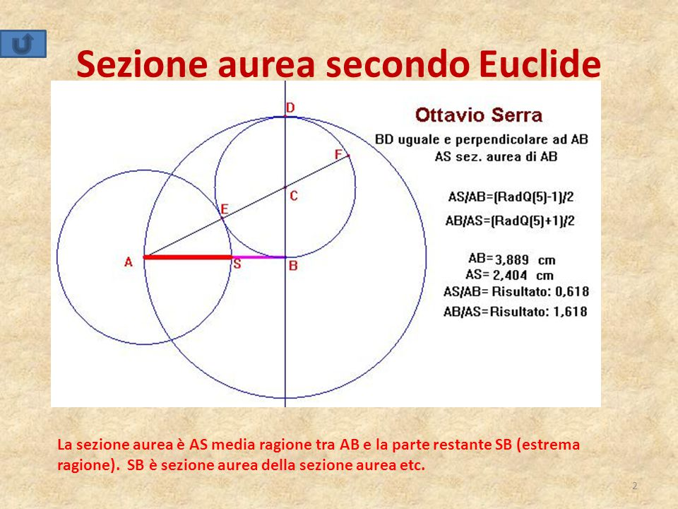 Sezione aurea secondo Euclide 2 La sezione aurea è AS media ragione tra AB e la parte restante SB (estrema ragione). SB è sezione aurea della sezione