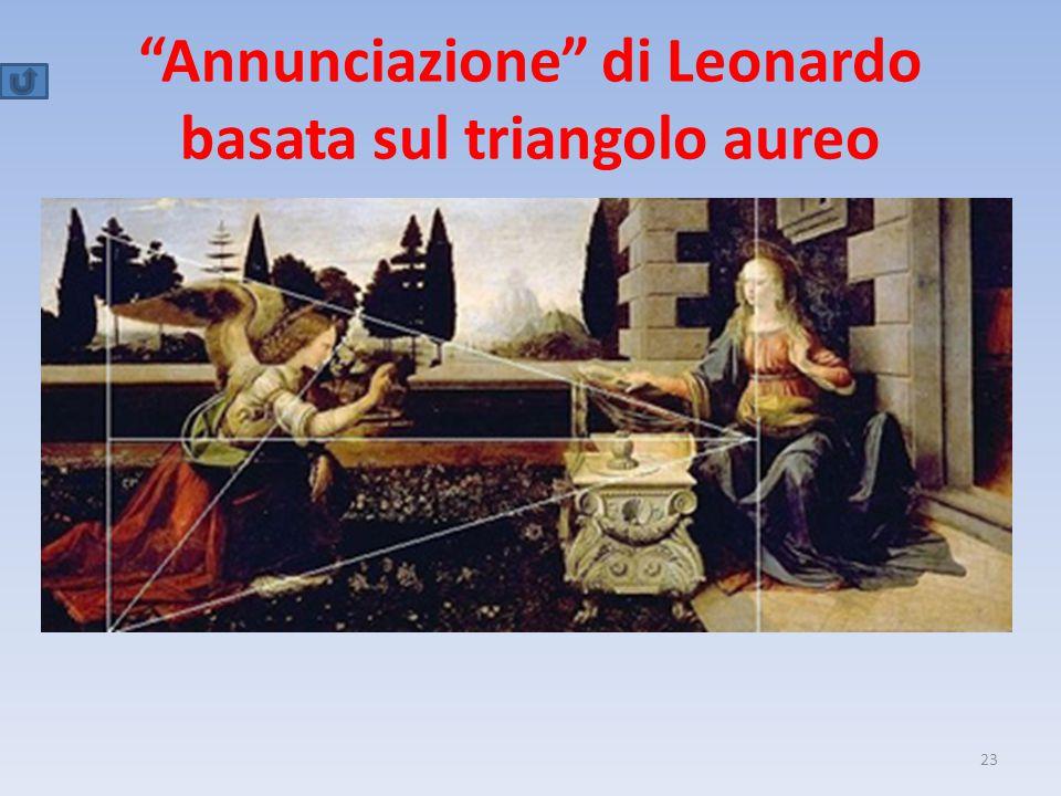 """""""Annunciazione"""" di Leonardo basata sul triangolo aureo 23"""