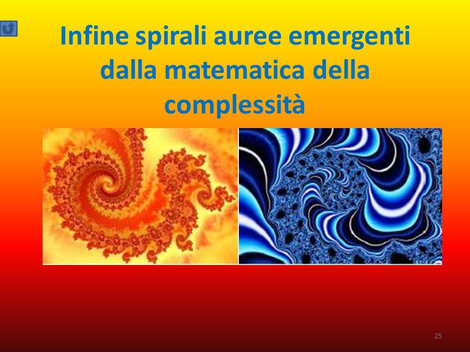 Infine spirali auree emergenti dalla matematica della complessità 25