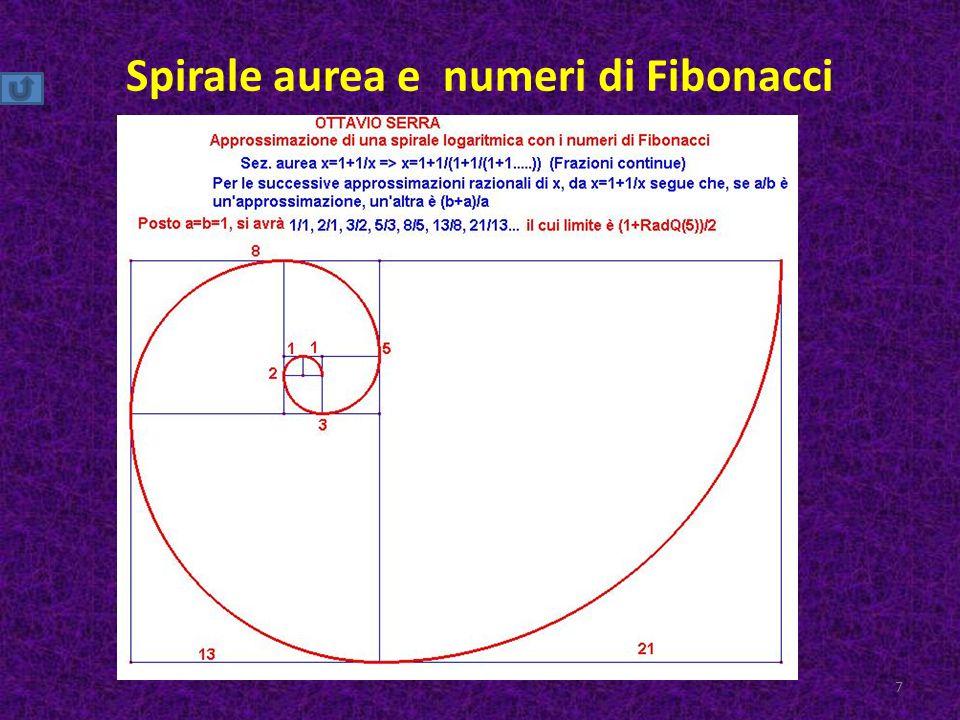 8 Nella precedente diapositiva ho nominato due cose: la spirale logaritmica e i numeri di Fibonacci.