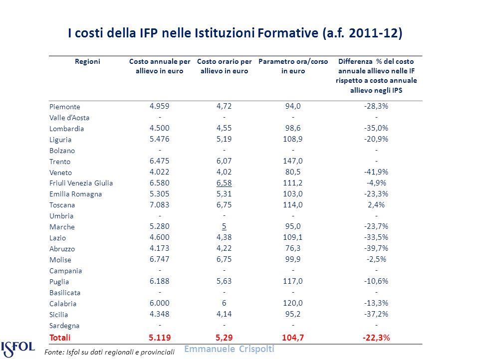 Emmanuele Crispolti I costi della IFP nelle Istituzioni Formative (a.f.