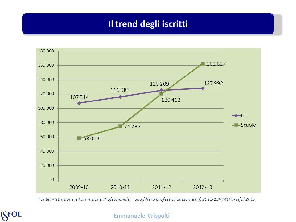 Emmanuele Crispolti Il trend degli iscritti Fonte: «Istruzione e Formazione Professionale – una filiera professionalizzante a.f.