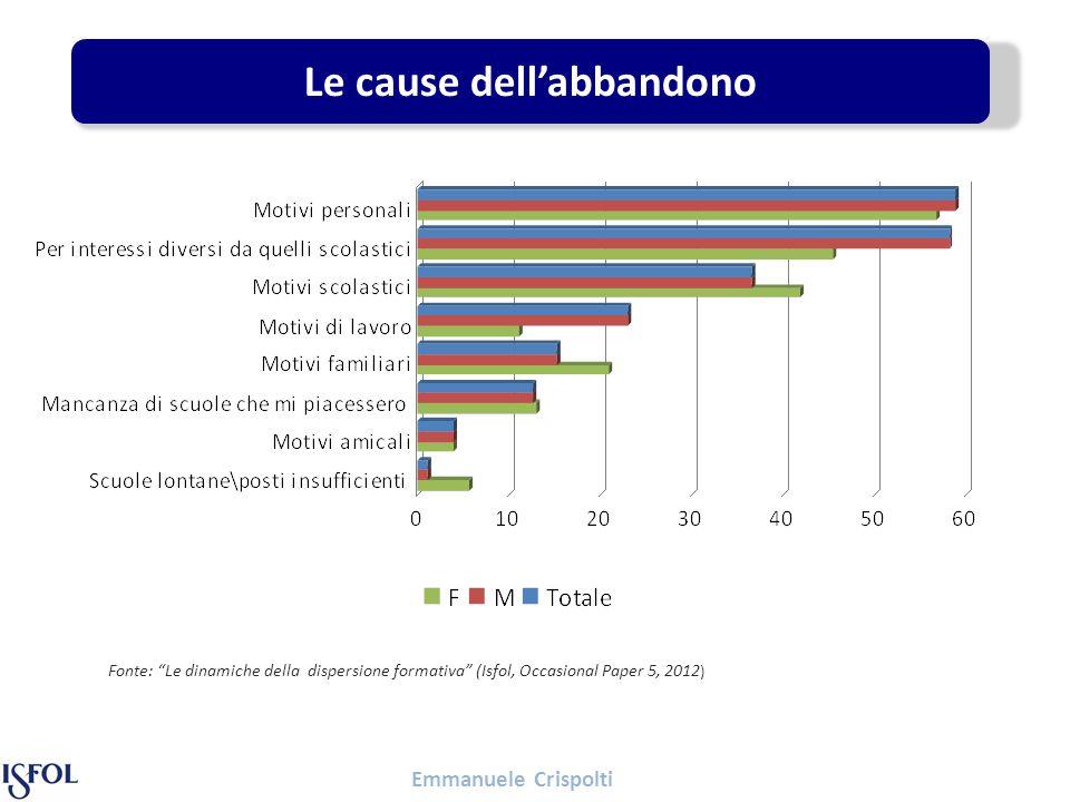Emmanuele Crispolti Le cause dell'abbandono Fonte: Le dinamiche della dispersione formativa (Isfol, Occasional Paper 5, 2012 )