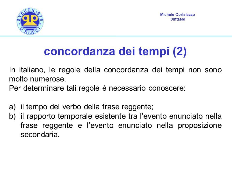 Michele Cortelazzo Sintassi anteriorità Se il tempo della frase reggente è un tempo del passato, e l'azione della proposizione secondaria è anteriore a quella della frase reggente, si usano a) all'indicativo, il passato remoto, il piuccheperfetto o l imperfetto (con funzione abituale) (7a) Il querelante ha dichiarato che l'imputato l ha insultato (7b) Il querelante ha dichiarato che l'imputato l aveva insultato (7c) Il querelante ha dichiarato che l'imputato lo insultava sempre