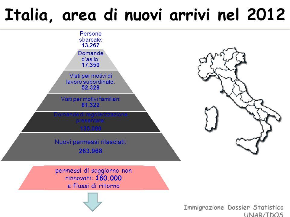 Panorama migratorio nel 2012 La crisi ha rallentato ma non fermato le migrazioni internazionali Nel mondo: 232 milioni di migranti (ONU, 2012) Nell'UE: 34,4 milioni di residenti stranieri 6,8% della popolazione totale (Eurostat, 2011) In Italia: 4,4 milioni di residenti, Il 7,4% della popolazione totale (Istat, 2012) Prima della crisi: 3,4 milioni Presenza regolare complessiva nel 2012 : 5,2 milioni (Stima del Dossier) Immigrazione Dossier Statistico UNAR/IDOS