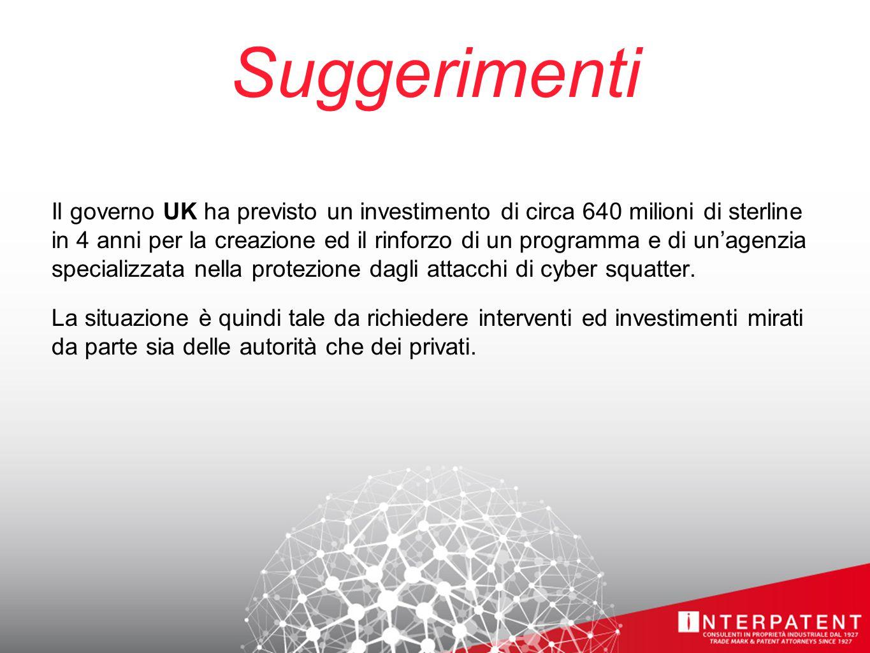 Suggerimenti Il governo UK ha previsto un investimento di circa 640 milioni di sterline in 4 anni per la creazione ed il rinforzo di un programma e di un'agenzia specializzata nella protezione dagli attacchi di cyber squatter.