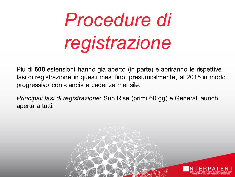 Procedure di registrazione Più di 600 estensioni hanno già aperto (in parte) e apriranno le rispettive fasi di registrazione in questi mesi fino, presumibilmente, al 2015 in modo progressivo con «lanci» a cadenza mensile.