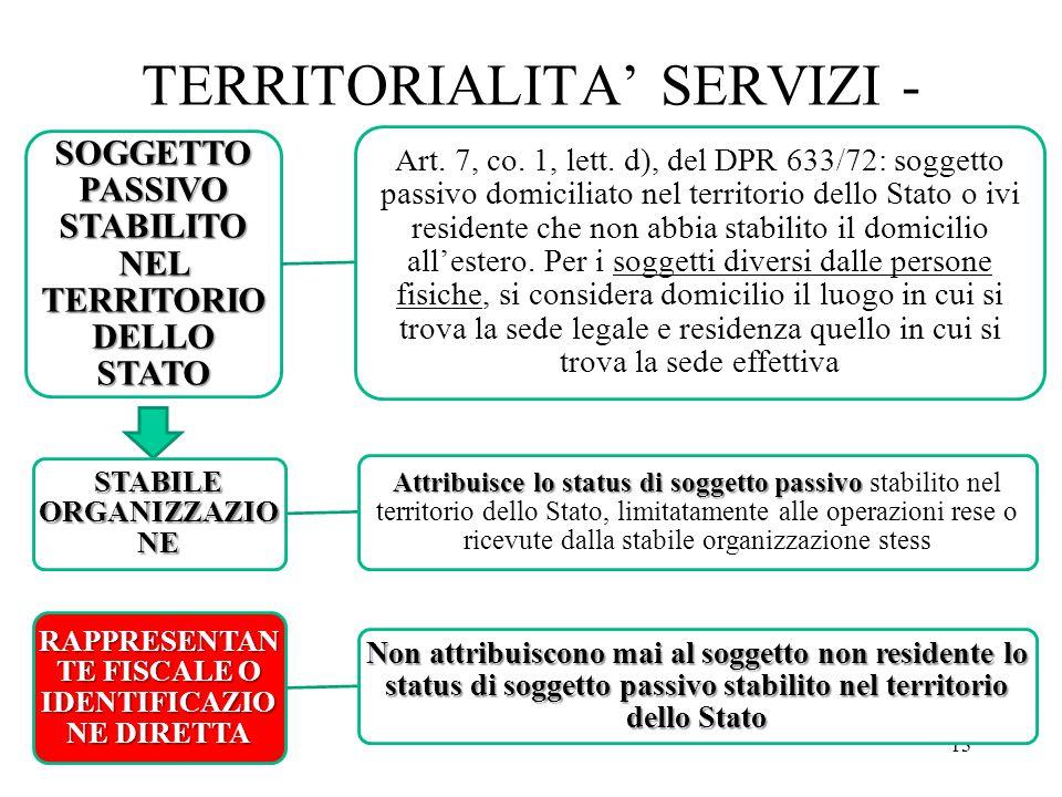 TERRITORIALITA' SERVIZI - 13 SOGGETTO PASSIVO STABILITO NEL TERRITORIO DELLO STATO Art. 7, co. 1, lett. d), del DPR 633/72: soggetto passivo domicilia