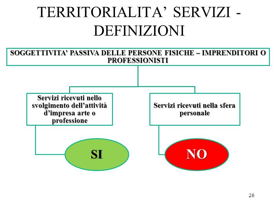 TERRITORIALITA' SERVIZI - DEFINIZIONI 26 SOGGETTIVITA' PASSIVA DELLE PERSONE FISICHE – IMPRENDITORI O PROFESSIONISTI Servizi ricevuti nello svolgiment