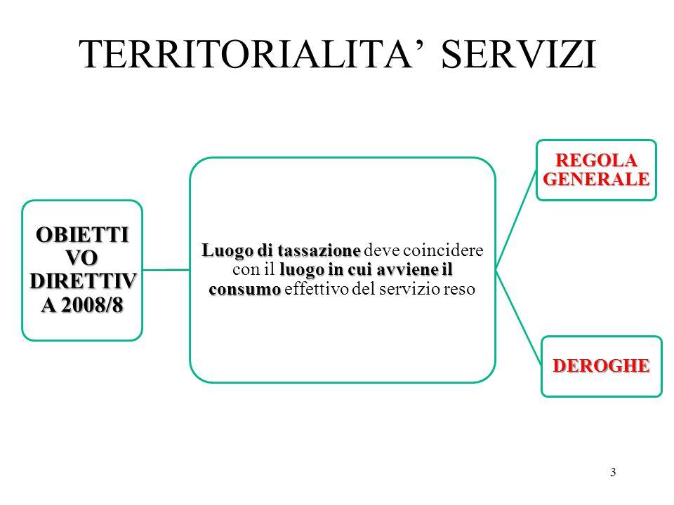 TERRITORIALITA' SERVIZI 3 OBIETTI VO DIRETTIV A 2008/8 Luogo di tassazione luogo in cui avviene il consumo Luogo di tassazione deve coincidere con il