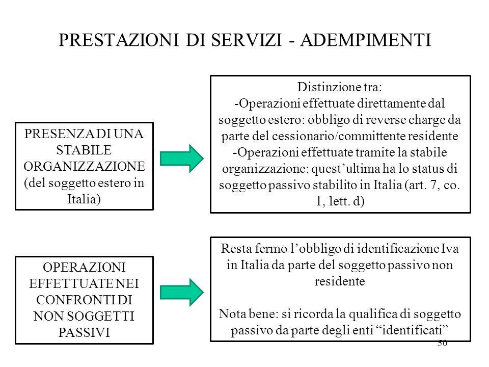 PRESTAZIONI DI SERVIZI - ADEMPIMENTI PRESENZA DI UNA STABILE ORGANIZZAZIONE (del soggetto estero in Italia) Distinzione tra: -Operazioni effettuate di