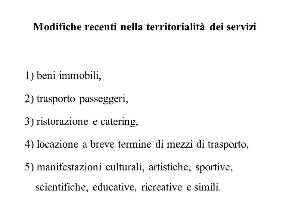 Modifiche recenti nella territorialità dei servizi 1) beni immobili, 2) trasporto passeggeri, 3) ristorazione e catering, 4) locazione a breve termine