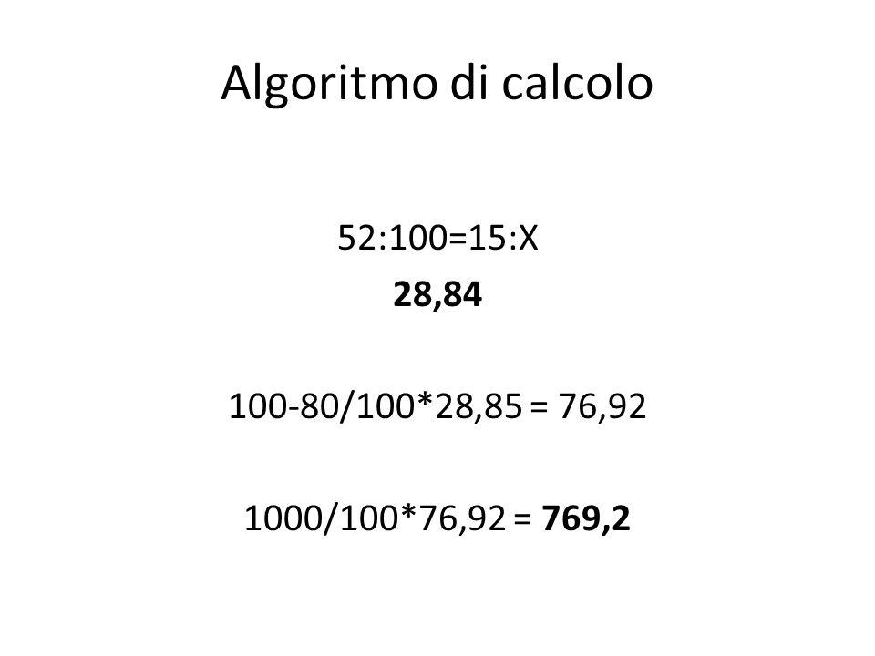 Algoritmo di calcolo 52:100=15:X 28,84 100-80/100*28,85 = 76,92 1000/100*76,92 = 769,2
