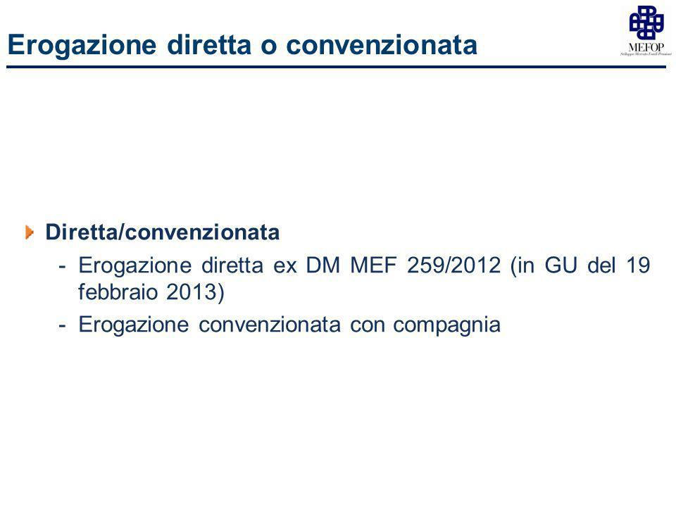 Erogazione diretta o convenzionata Diretta/convenzionata -Erogazione diretta ex DM MEF 259/2012 (in GU del 19 febbraio 2013) -Erogazione convenzionata con compagnia