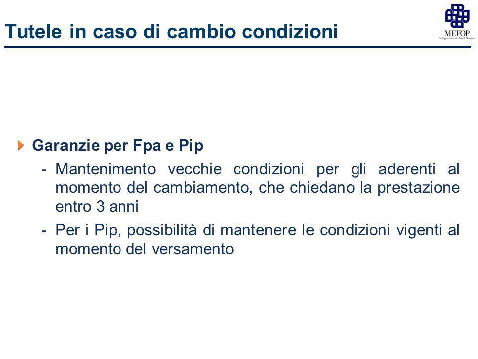 Tutele in caso di cambio condizioni Garanzie per Fpa e Pip -Mantenimento vecchie condizioni per gli aderenti al momento del cambiamento, che chiedano