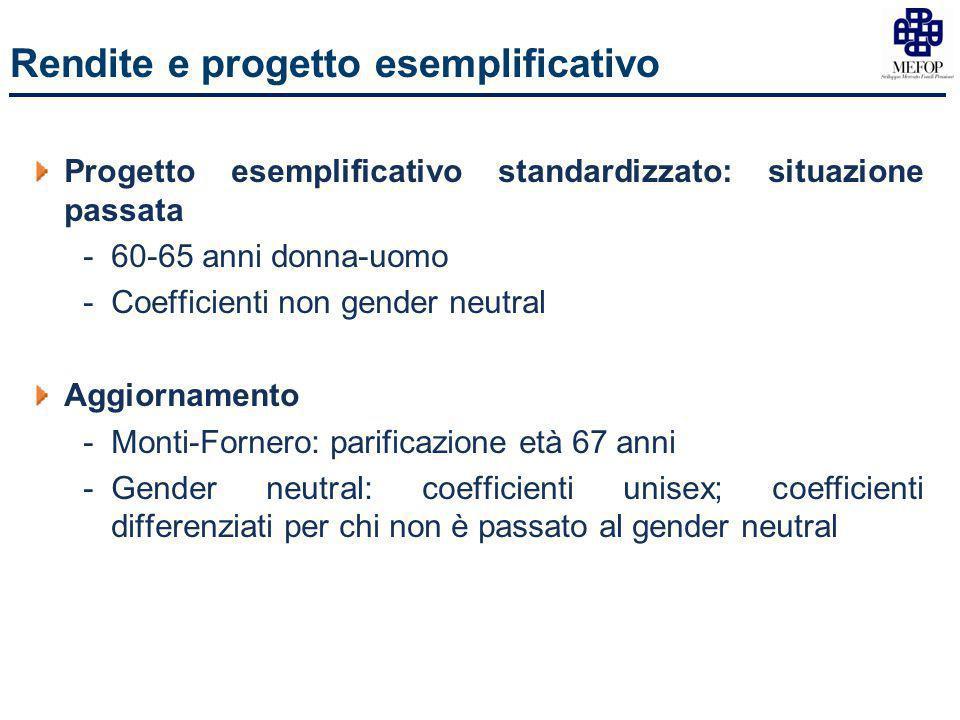 Rendite e progetto esemplificativo Progetto esemplificativo standardizzato: situazione passata -60-65 anni donna-uomo -Coefficienti non gender neutral