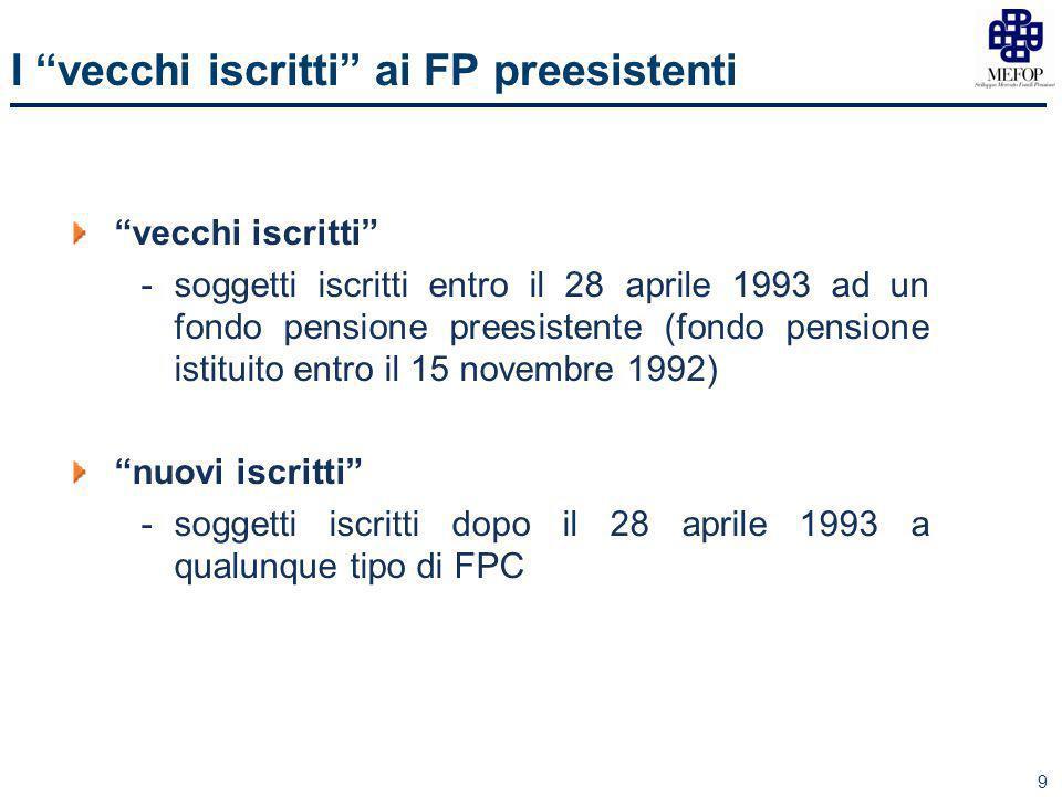 9 I vecchi iscritti ai FP preesistenti vecchi iscritti -soggetti iscritti entro il 28 aprile 1993 ad un fondo pensione preesistente (fondo pensione istituito entro il 15 novembre 1992) nuovi iscritti -soggetti iscritti dopo il 28 aprile 1993 a qualunque tipo di FPC