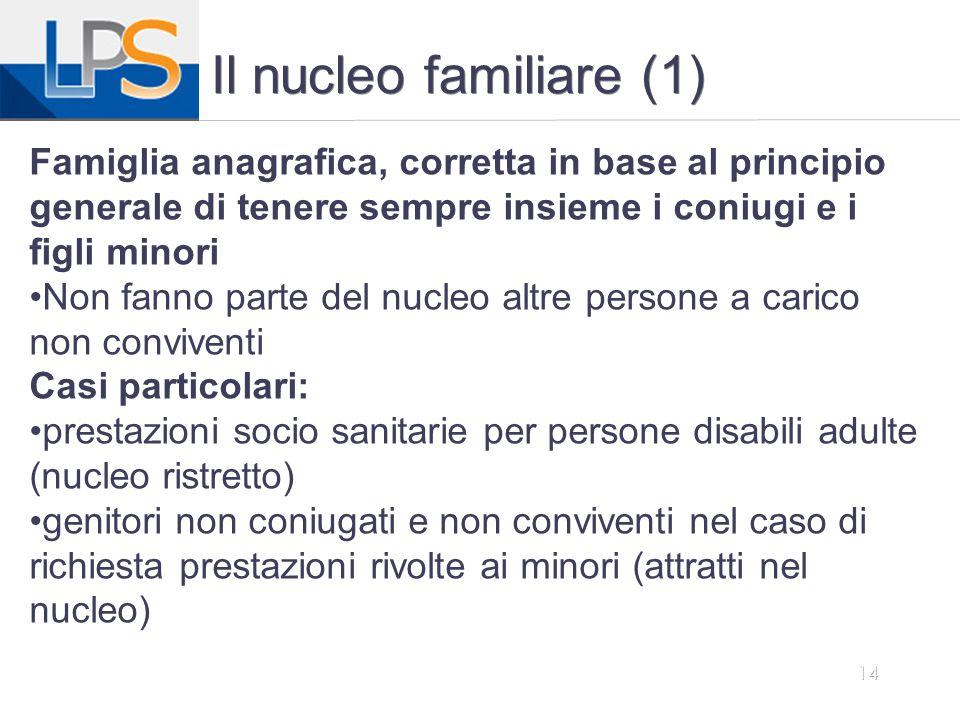 14 Il nucleo familiare (1) Famiglia anagrafica, corretta in base al principio generale di tenere sempre insieme i coniugi e i figli minori Non fanno p