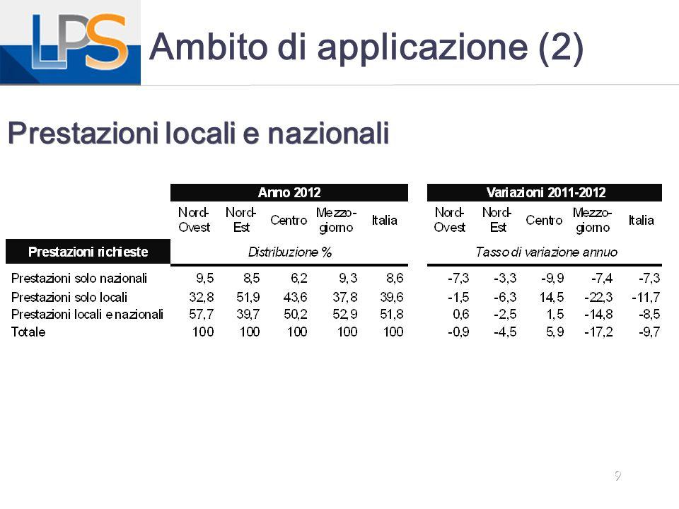 9 9 Prestazioni locali e nazionali Ambito di applicazione (2)