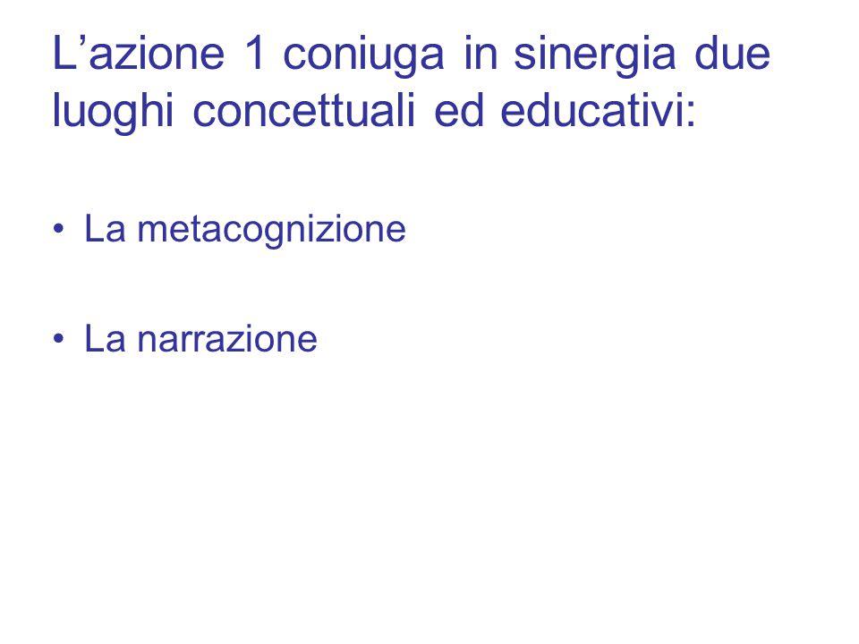 L'azione 1 coniuga in sinergia due luoghi concettuali ed educativi: La metacognizione La narrazione