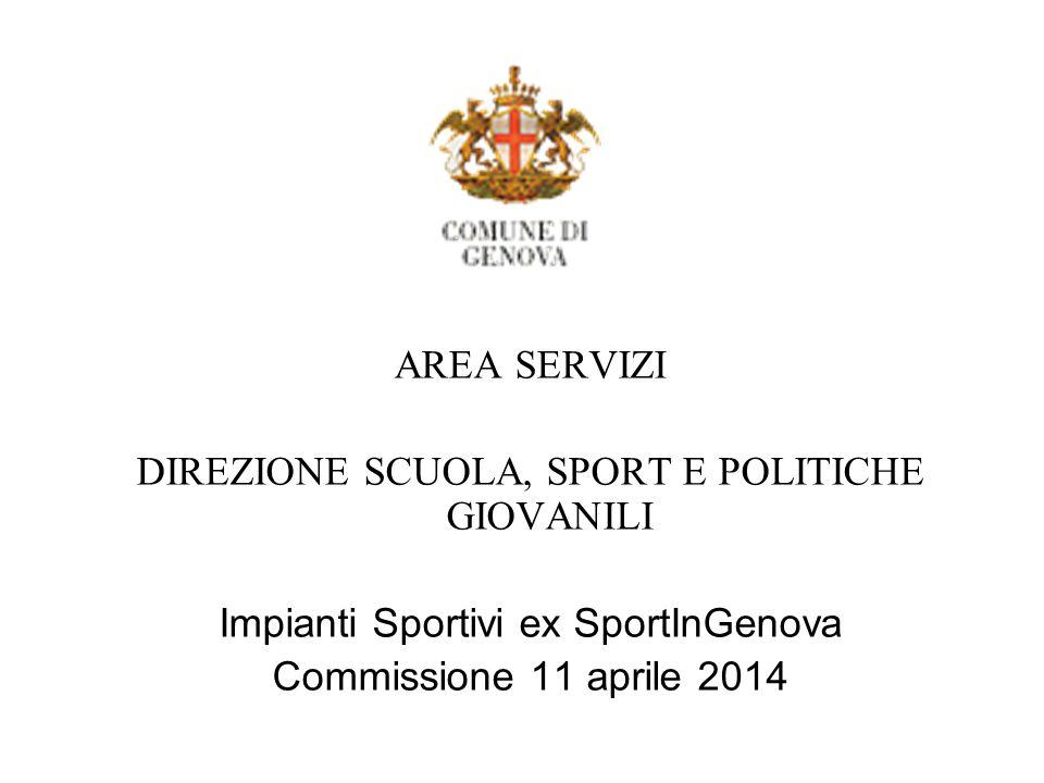 AREA SERVIZI DIREZIONE SCUOLA, SPORT E POLITICHE GIOVANILI Impianti Sportivi ex SportInGenova Commissione 11 aprile 2014