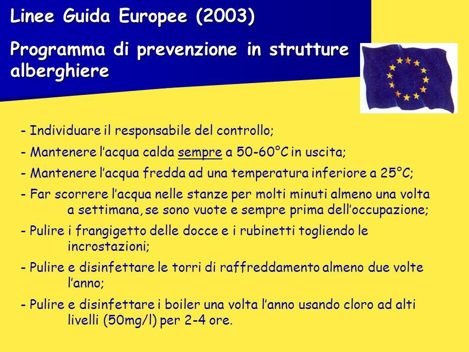 Linee Guida Europee (2003) Programma di prevenzione in strutture alberghiere - Individuare il responsabile del controllo; - Mantenere l'acqua calda se
