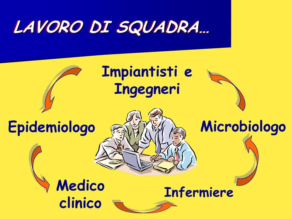 Medico clinico Impiantisti e Ingegneri Infermiere Microbiologo LAVORO DI SQUADRA… Epidemiologo