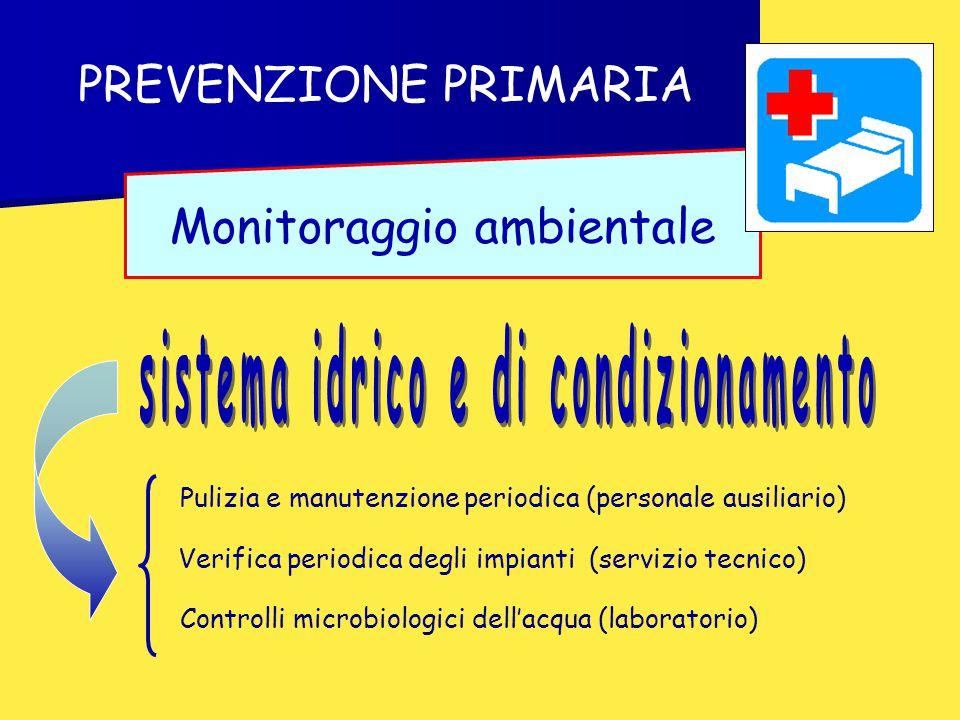 PREVENZIONE PRIMARIA Monitoraggio ambientale Pulizia e manutenzione periodica (personale ausiliario) Controlli microbiologici dell'acqua (laboratorio) Verifica periodica degli impianti (servizio tecnico)