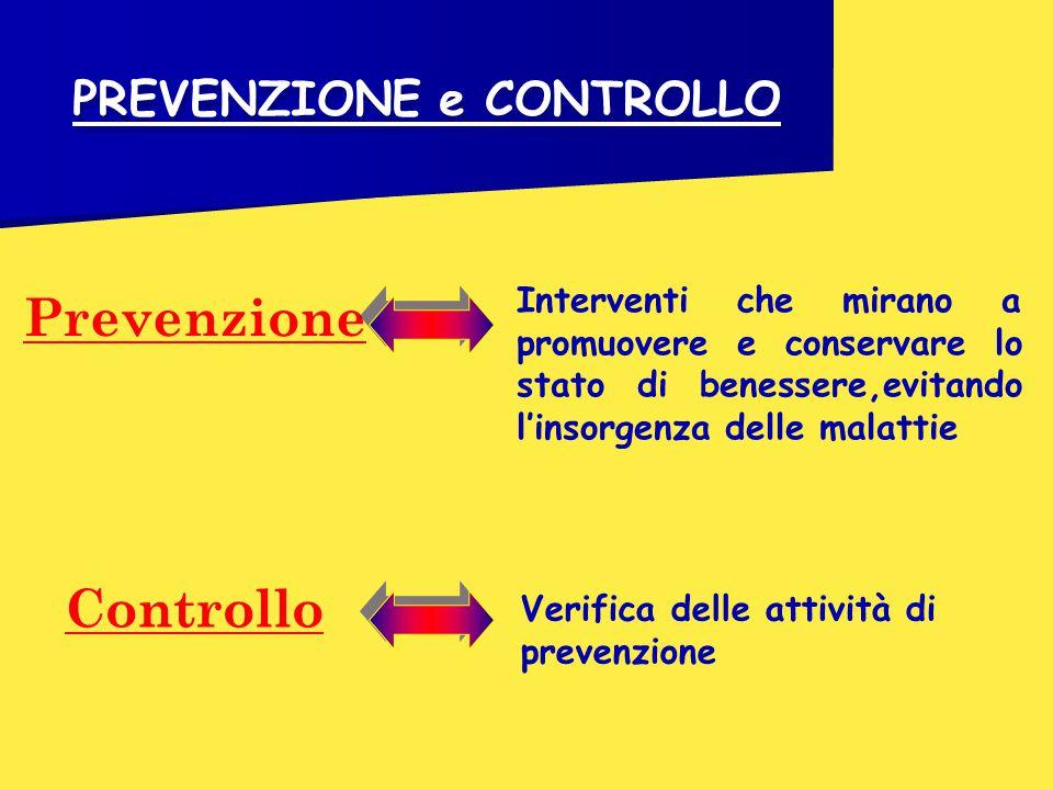 PREVENZIONE e CONTROLLO Controllo Verifica delle attività di prevenzione Prevenzione Interventi che mirano a promuovere e conservare lo stato di benessere,evitando l'insorgenza delle malattie