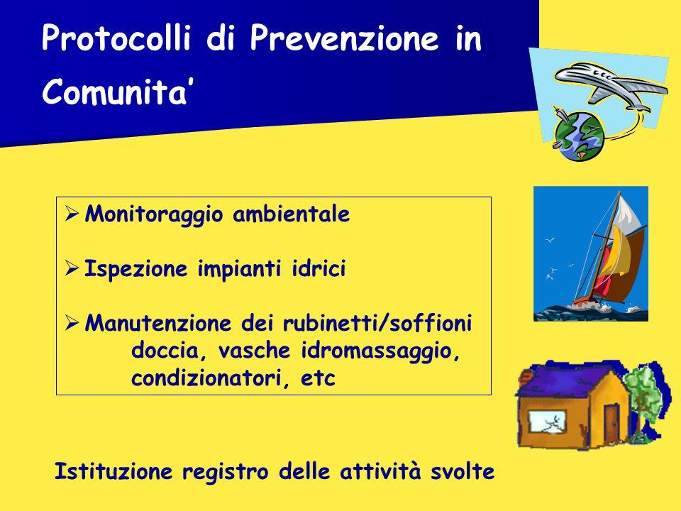 Protocolli di Prevenzione in Comunita'  Monitoraggio ambientale  Ispezione impianti idrici  Manutenzione dei rubinetti/soffioni doccia, vasche idromassaggio, condizionatori, etc Istituzione registro delle attività svolte