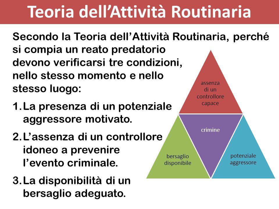 assenza di un controllore capace bersaglio disponibile crimine potenziale aggressore Teoria dell'Attività Routinaria Secondo la Teoria dell'Attività R