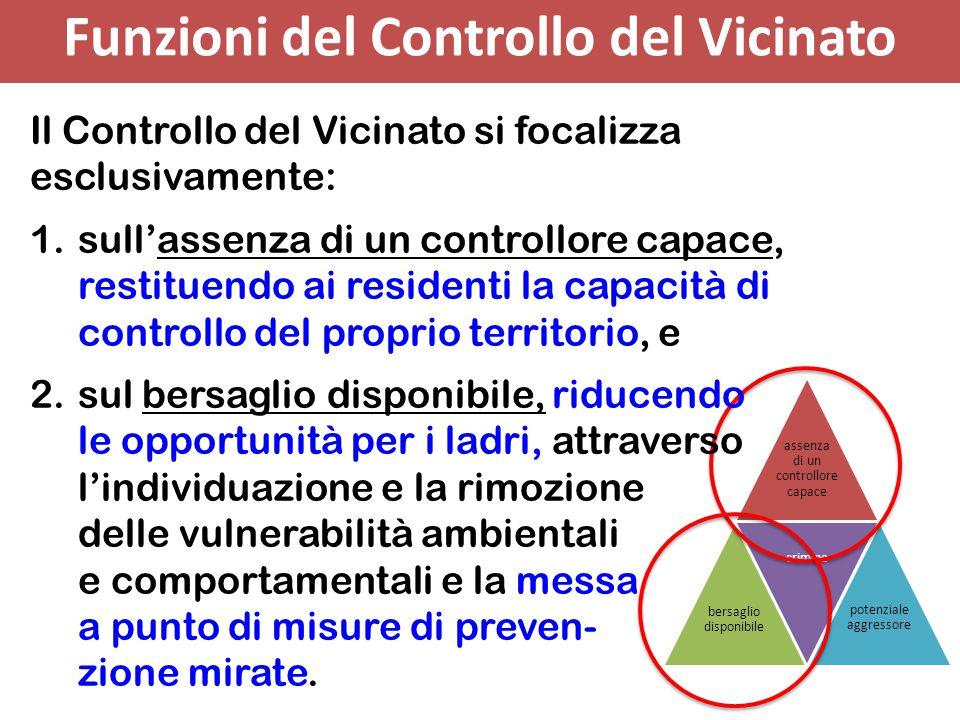 Funzioni del Controllo del Vicinato assenza di un controllore capace bersaglio disponibile crimine potenziale aggressore Il Controllo del Vicinato si