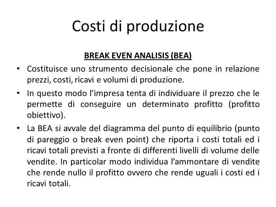 Costi di produzione BREAK EVEN ANALISIS (BEA) Costituisce uno strumento decisionale che pone in relazione prezzi, costi, ricavi e volumi di produzione