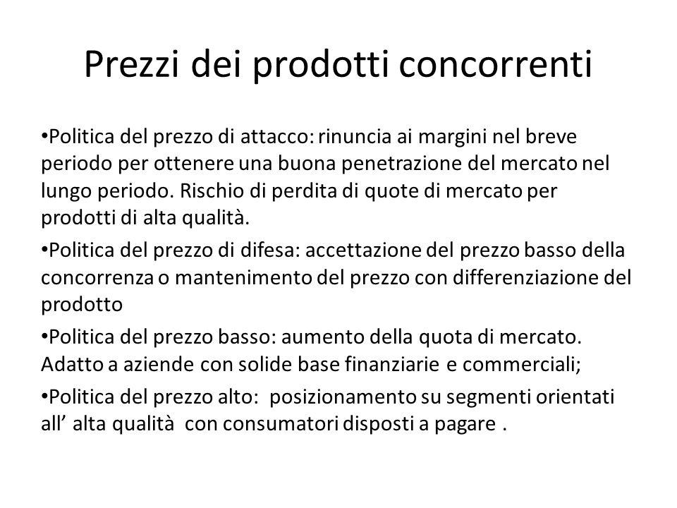 Prezzi dei prodotti concorrenti Politica del prezzo di attacco: rinuncia ai margini nel breve periodo per ottenere una buona penetrazione del mercato