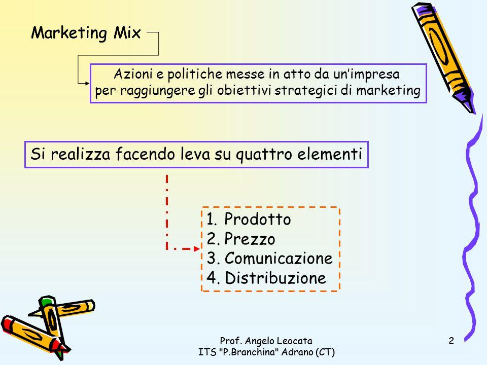 Prof.Angelo Leocata ITS P.Branchina Adrano (CT) 13Prof.