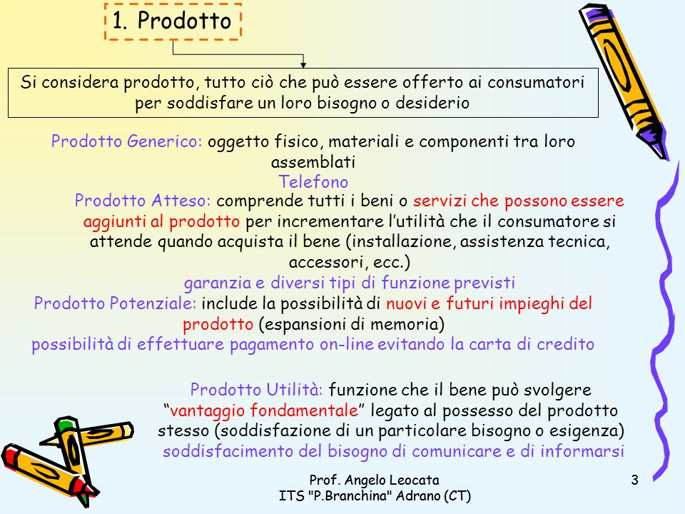 Prof.Angelo Leocata ITS P.Branchina Adrano (CT) 14Prof.