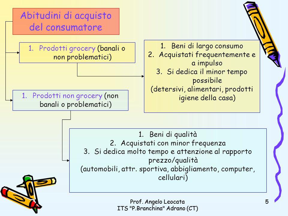 Prof.Angelo Leocata ITS P.Branchina Adrano (CT) 16Prof.