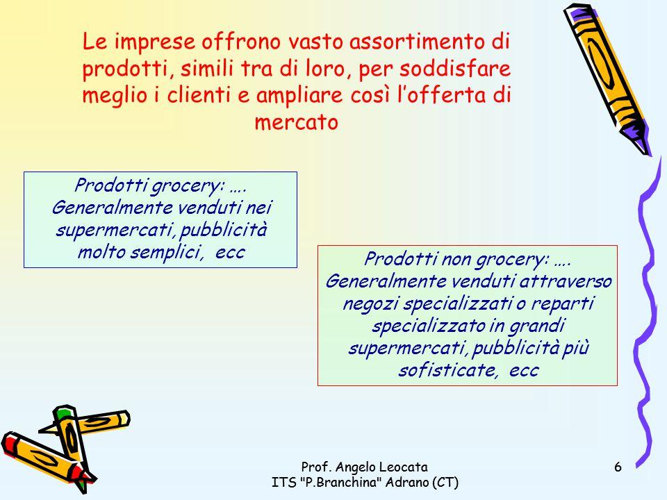 Prof.Angelo Leocata ITS P.Branchina Adrano (CT) 17Prof.