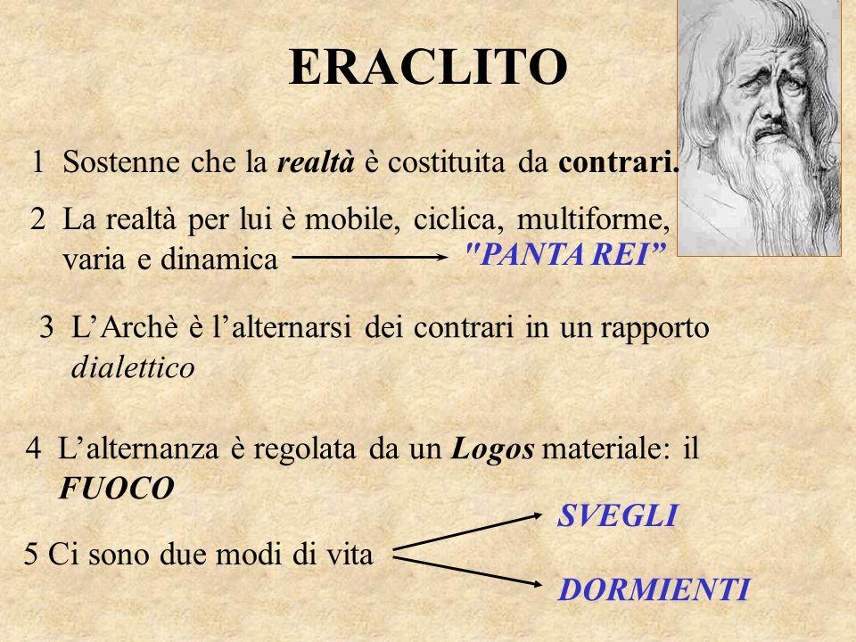 ERACLITO 1Sostenne che la realtà è costituita da contrari. 2La realtà per lui è mobile, ciclica, multiforme, varia e dinamica 3L'Archè è l'alternarsi